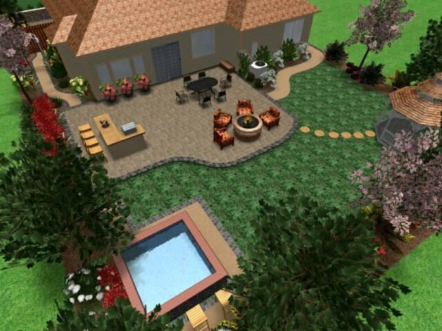 Landscape Design Pricing